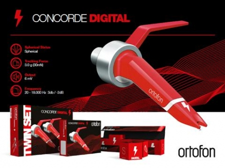 Shell Ortofon Concorde Digital Kit Duplo (LANCAMENTO)